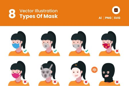 8-Types-Of Mask-Aset